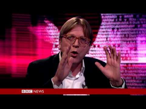 Guy Verhofstadt - European Parliament's Chief Brexit Negotiator