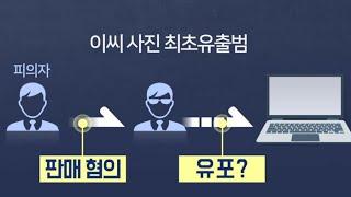 '비공개 촬영회' 배우지망생 노출사진 최초 유출범 입건 / 연합뉴스TV (YonhapnewsTV)