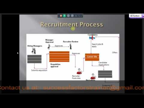 Successfactors Recruiting Management Online Training