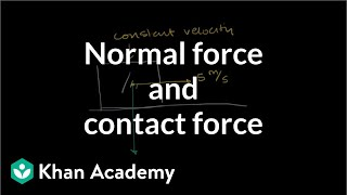 force and motion videos