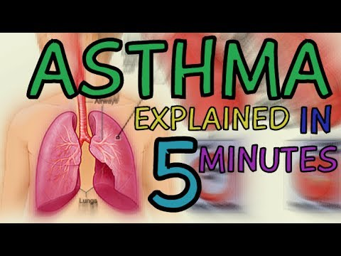 WHAT IS ASTHMA? ASTHMA EXPLAINED IN 2 MINUTES | CAUSES SYMPTOMS DIAGNOSIS TREATMENT PATHOLOGY