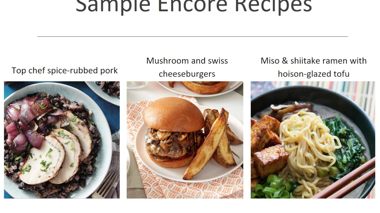 Blue apron top chef contest - Blue Apron Ultra Fresh Project