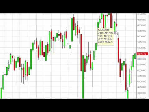 NASDAQ Index forecast for the week of March 14 2016, Technical Analysis