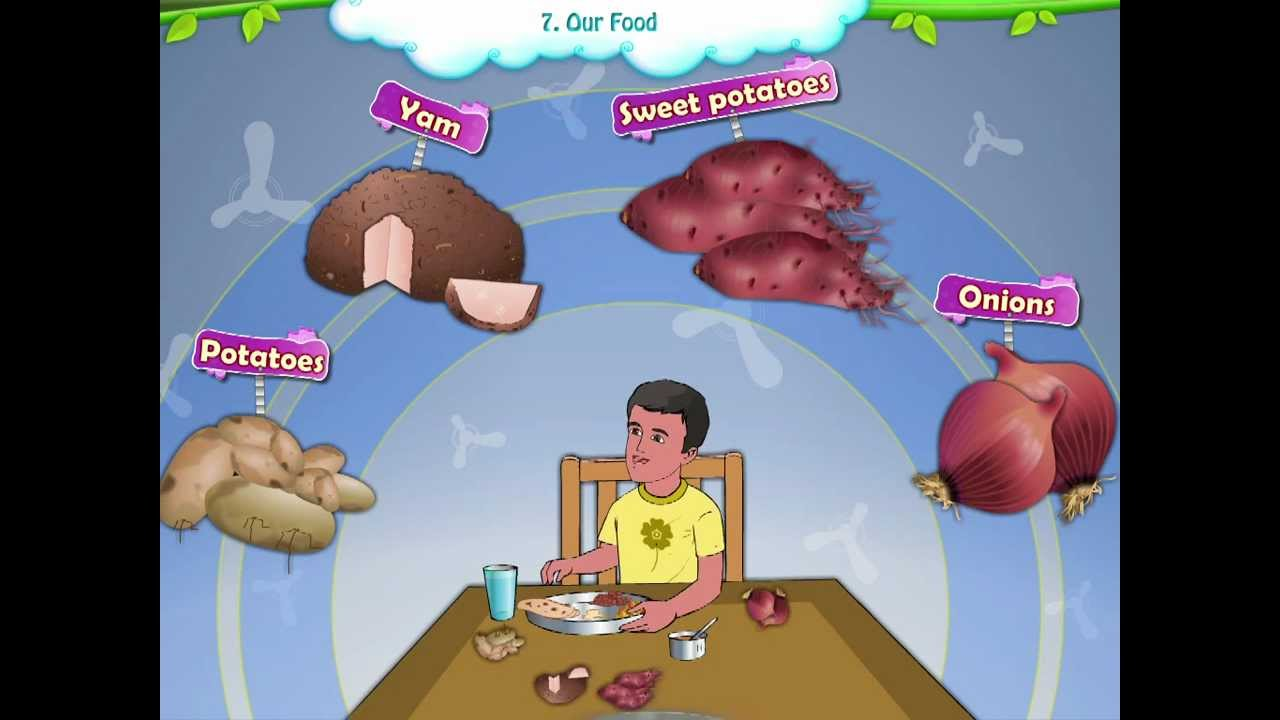 Learn Grade 1 - EVS - Our Food we Eat - YouTube [ 720 x 1280 Pixel ]