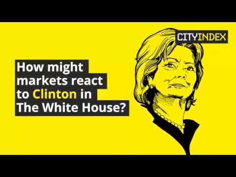 How might the markets react to Clinton in the White House?