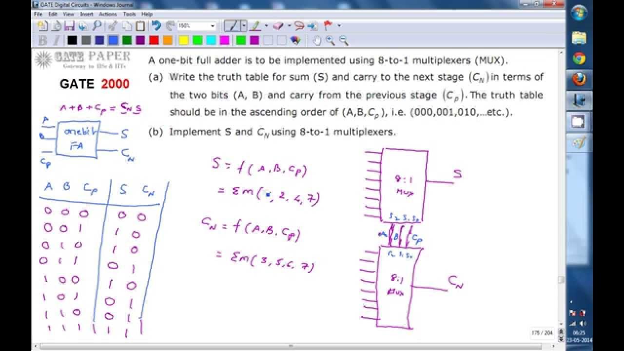 Gate Ece Realization Of One Bit Full Adder Using Two