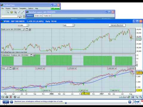 178.Prorealtime: Develop and Backtest Trading Systems Part 1