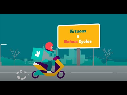 Download The Virtuous and Vicious Delivery Cycles