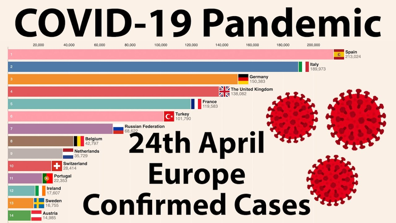 [24 April] (Europe) Coronavirus disease (COVID-19) pandemic timeline