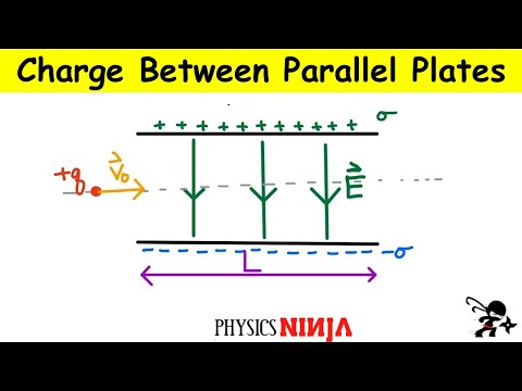 Charged Particle between parallel plates