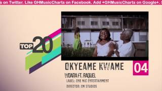 Top 20 Ghana Music Video Countdown - Week #23, 2013.
