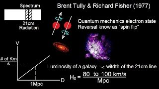 Astronomy - Measuring Distance, Size, and Luminosity (25 of 30) Tully-Fisher Relationship