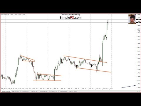 Weekly Forex Analysis, With New Entry Points for Main Pairs, Gold, 28 August - 1st September
