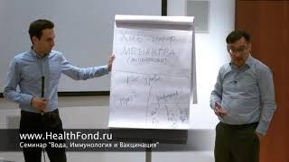 Фрагмент семинара Вода, иммунология и вакцинация. Ягодкин, Заболотный.