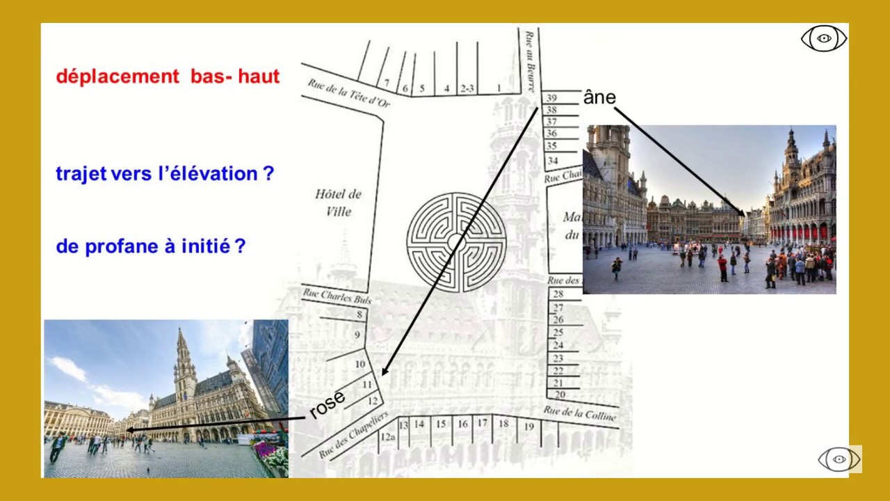 Piste de réflexion sur la Grand-Place de Bruxelles ... alchimique.