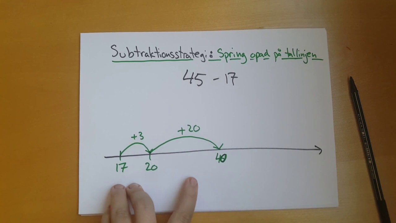 Subtraktionsstrategi: Spring opad på tallinjen