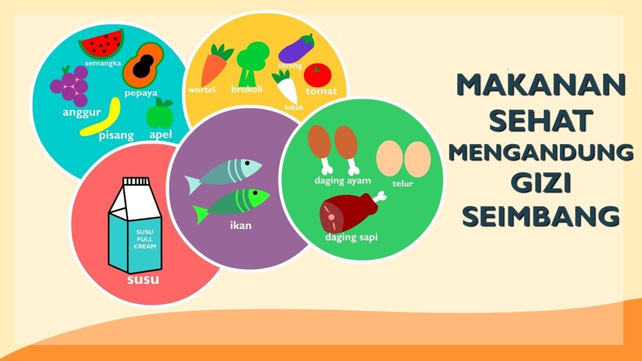 Animasi Makanan Sehat Bergizi Seimbang Youtube