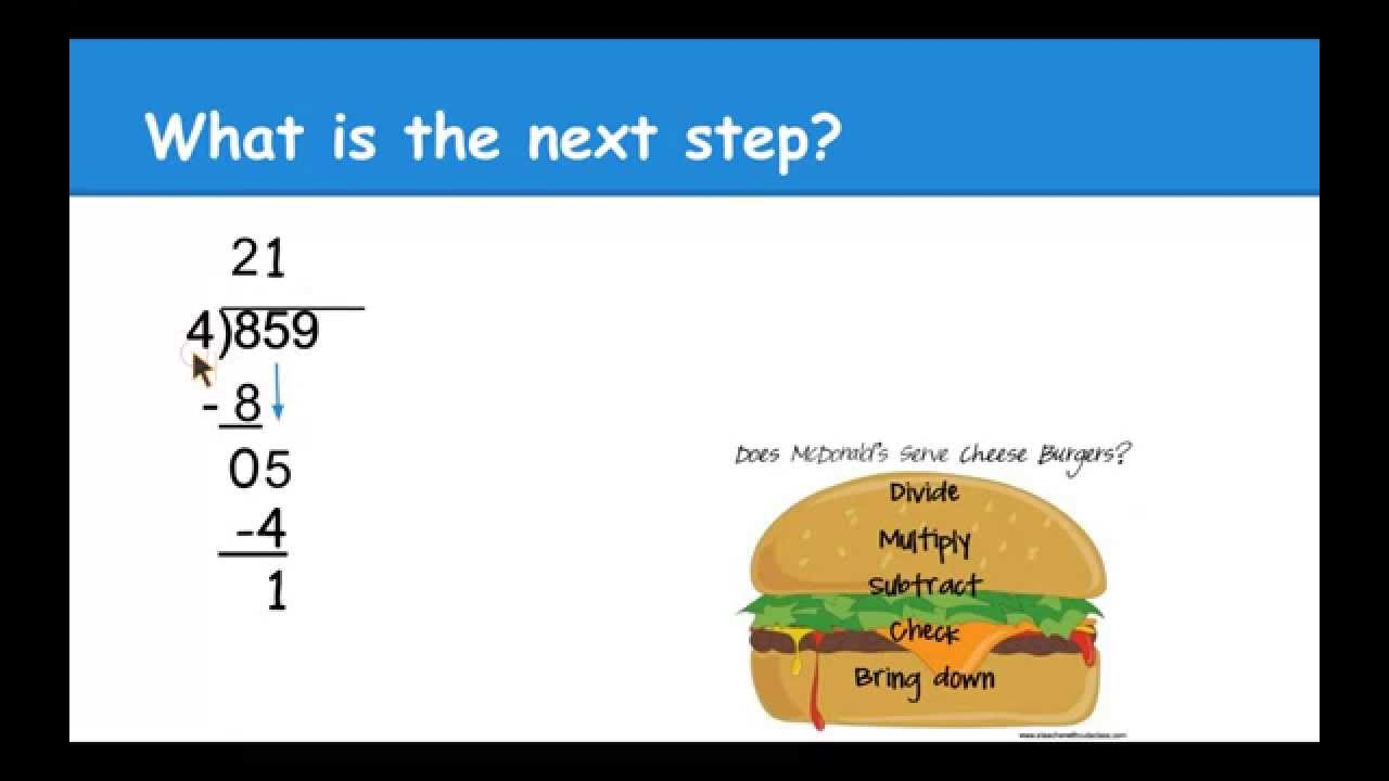 Does McDonalds Serve Cheese Burgers; A Long Division Strategy ...