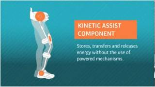 vuclip How the Kickstart Orthosis works