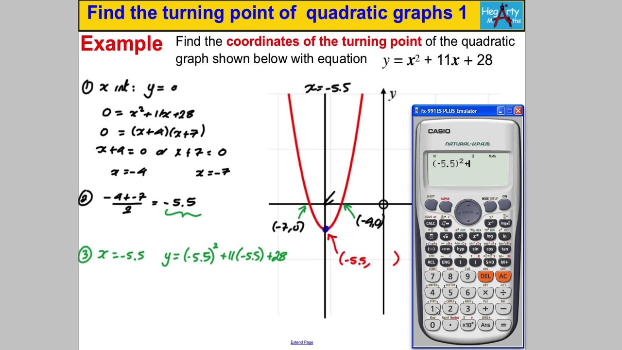 Find The Turning Point Of Quadratic Graphs 1 Youtube