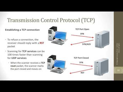 Introduction to Packet Analysis - Part 4: TCP Packets
