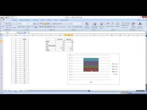 Cómo construir un diagrama de Caja (5 puntos) o BoxPlot con Excel
