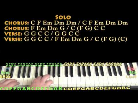Turn! Turn! Turn! (The Byrds) Piano Cover Lesson in C with Chords/Lyrics