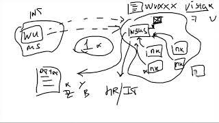 [Windows Server 2012 basics] Урок 14 - WSUS, сервер обновлений