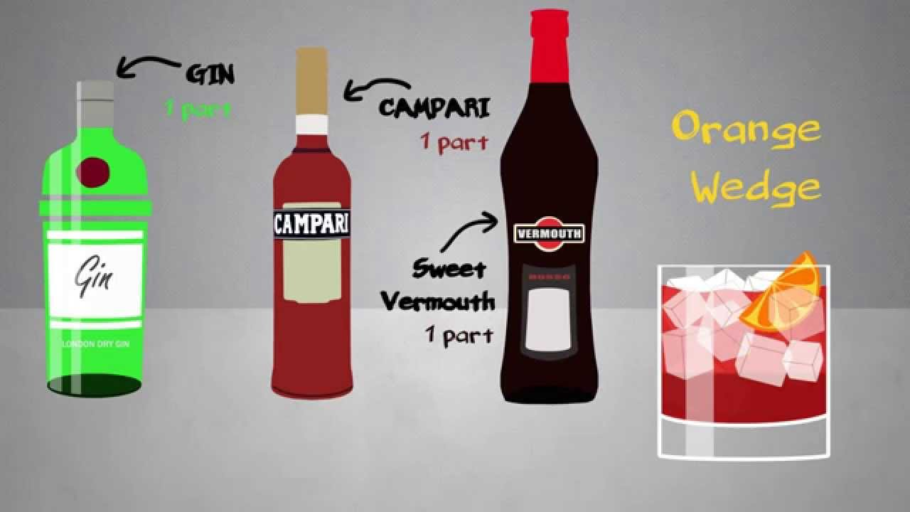 The Negroni , Cocktail Recipes Animated