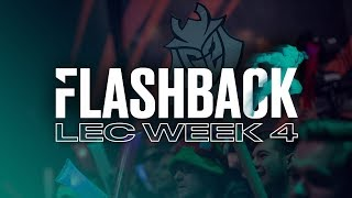 FLASHBACK|Fastest Win in European History (LEC 2019 Spring Split Week 4)