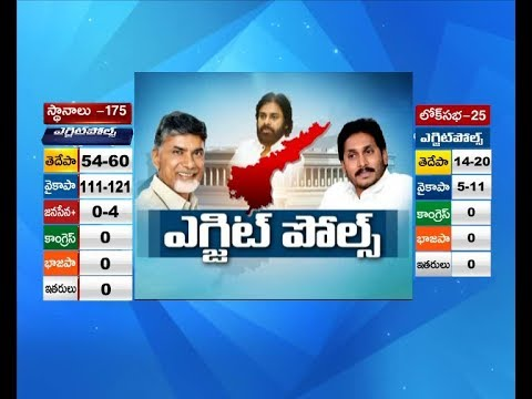 Exit Poll Results 2019 - Andhra Pradesh | INS - CVoter Predictes 14 Seats | for Telugu Desam Party