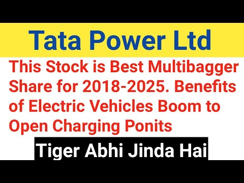 Tata Power Ltd Stock Review - Mutual Fund Holdings, Charging Points, Multibagger Share 2018-2025