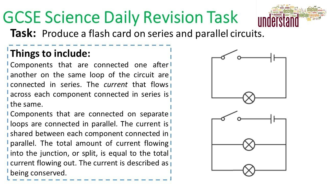 GCSE Science Daily Revision Task 225 - YouTube