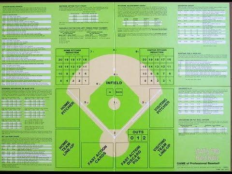 Hands-On: Statis Pro Baseball