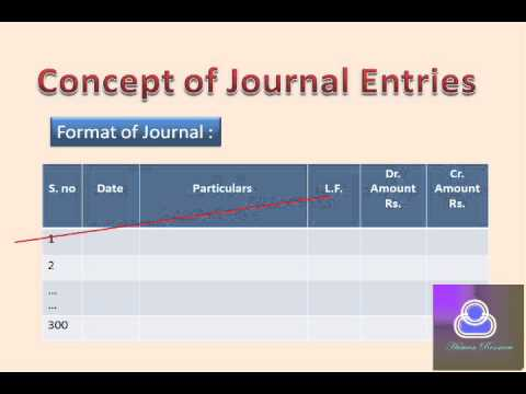 tutorial accounting introduction chap 5 We explain accounting cycle summary with video tutorials and quizzes, using our many ways(tm) approach from multiple teachers in this lesson, the student will learn about the accounting cycle.