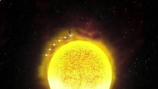 Solar Flux HD