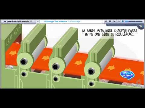 les procédés industriel animation