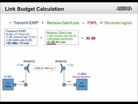 adtran show me series link budget calculation youtube