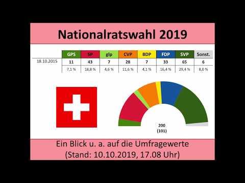 Nationalratswahl Schweiz 2019: Parteien, Umfragewerte und mehr - Stand: 10.10.2019 17.08 Uhr