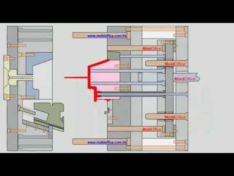 Injection Mold Cavity Slide Youtube