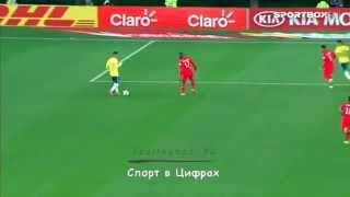 Бразилия vs Перу, гол Дугласа Косты