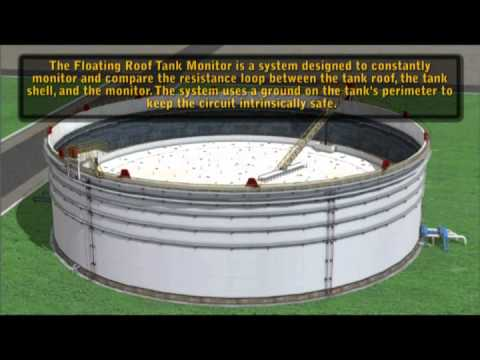 Alltec Asia Active Floating Roof Tank Monitoring System