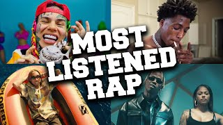 Top 100 Most Listened Rap Songs in June 2020