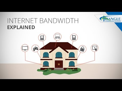 Internet Bandwidth Explained - Tech Talk