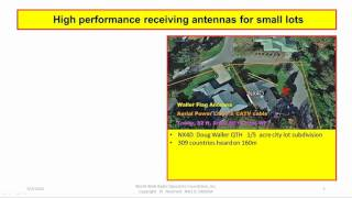 2016 03 03 21 00 High Performance RX Antennas for a Small Lot