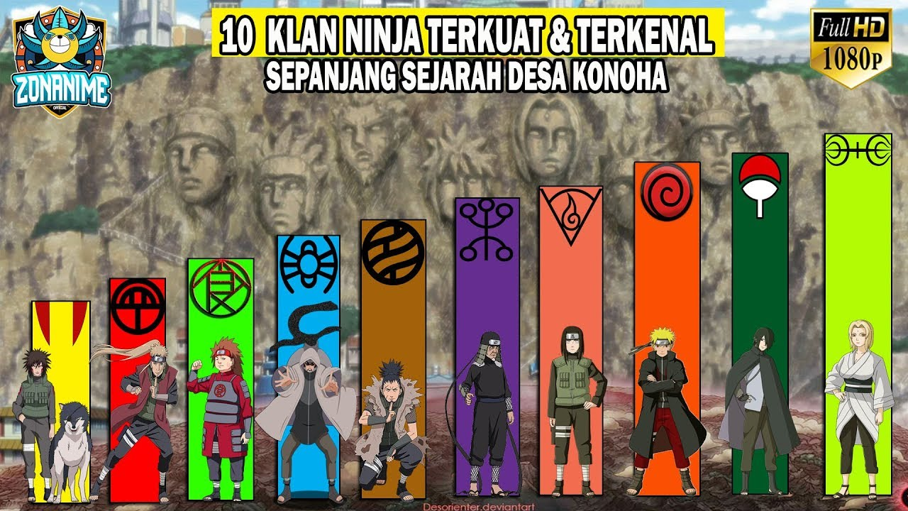 10 Klan Ninja Terkuat Terkenal Sepanjang Sejarah Desa Konoha Naruto Boruto Youtube
