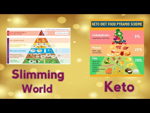 Differences Between Slimming World and the Ketogenic Diet | Both Work but in Different Ways!