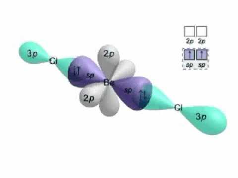 Sp3 Hybridisaatio