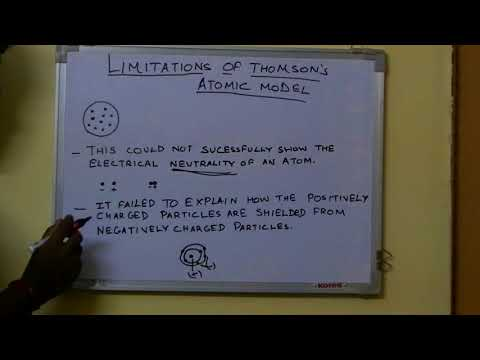 Atomic Models (ep-01) [Thomson's atomic model & Rutherford's alpha ray scattering]