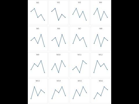 FivePattern – indicator for MetaTrader 5